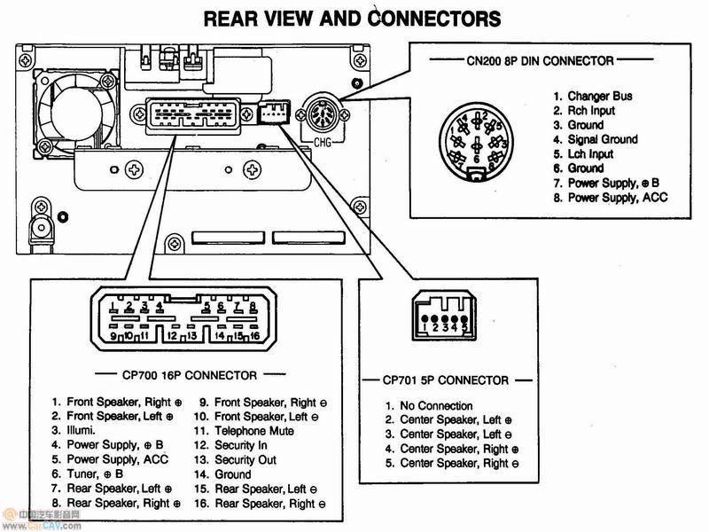 求各位高手出个老款本田的接线图 音响维修 汽车影音网论坛 汽车音响高清图片