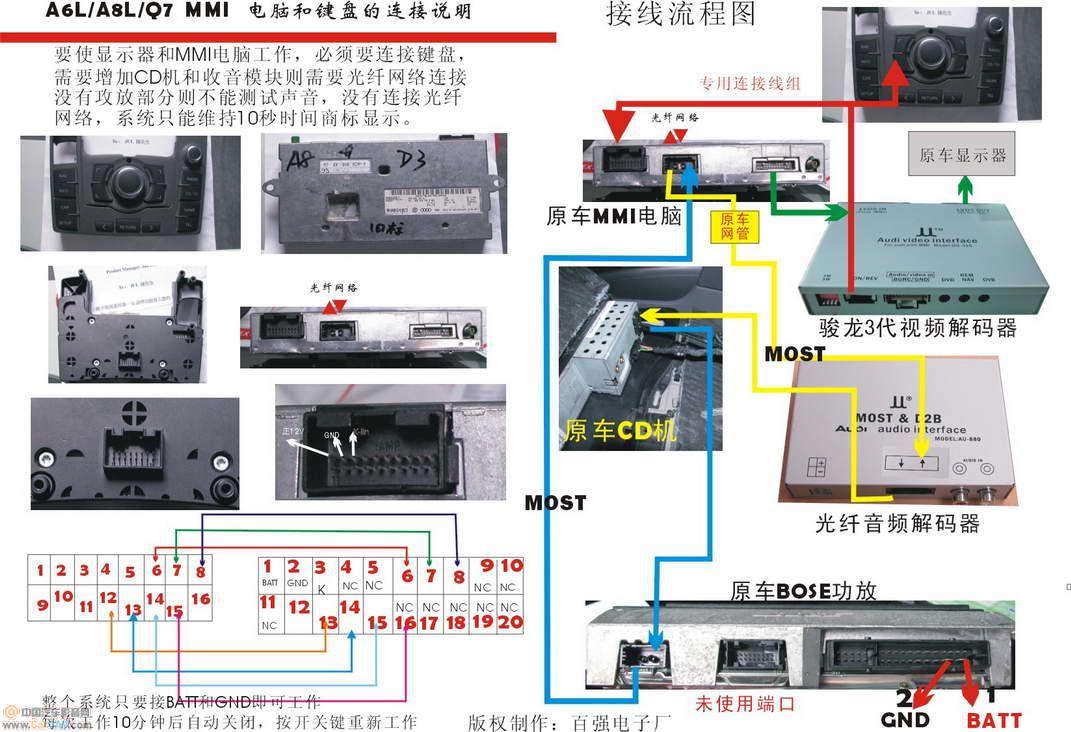 奥迪a6l a8l q7音响光纤网络和键盘的连接线路图高清图片