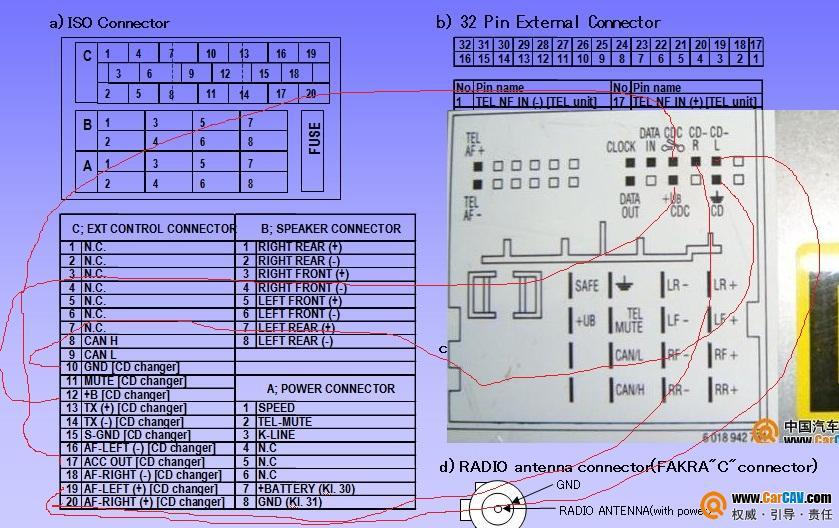 2007大众领域碟箱跟RNS CN1主机的线怎么接 音响维修 汽车影音网论高清图片