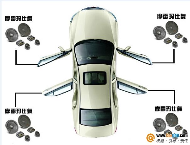 【珠海惠声】大众朗逸改装摩雷玛仕舞汽车音响 - 香港佳能仕公司 - 汽车音响