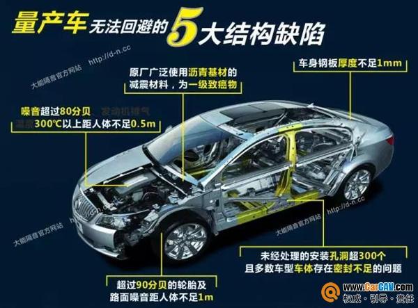 拒绝廉价的驾驶感 汽车隔音不单降低的是噪音
