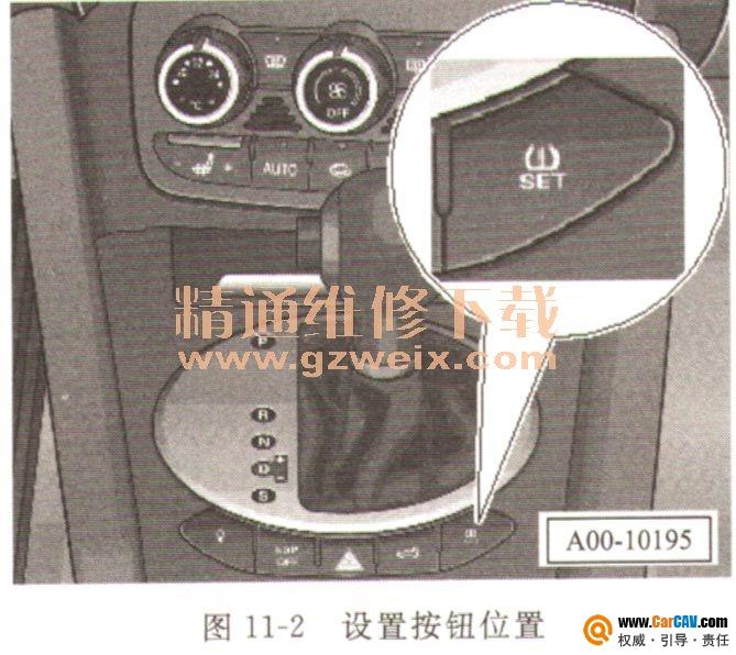 奥迪TT轮胎充气压力监控显示器调整操作方式