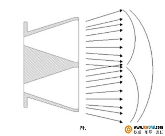 音响声波定向传播的四种加强指向性解决方法