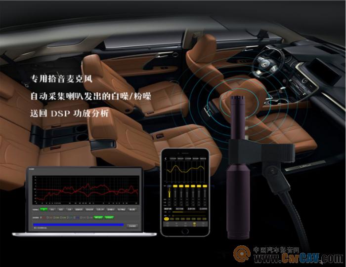 门店建立科学调音方法 从格律声DSP智能调音助手开始