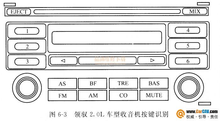 5步音响解码上海大众领驭2. 0L版轿车