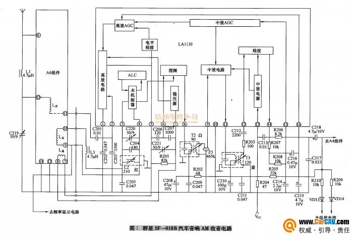 群星SF-918B型数字显示带高级汽车音响故障处理