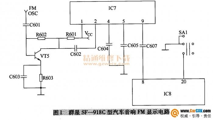 群星SF-918C型数字式汽车音响FM波段故障解决