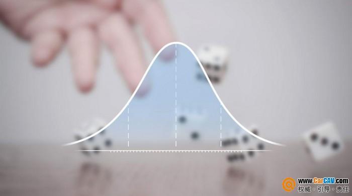 从零到无穷大 江波正在做一道音改行业的数学